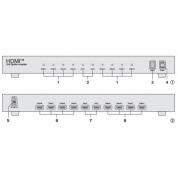 HDMI splitter 2 til 8 - HDMS-208